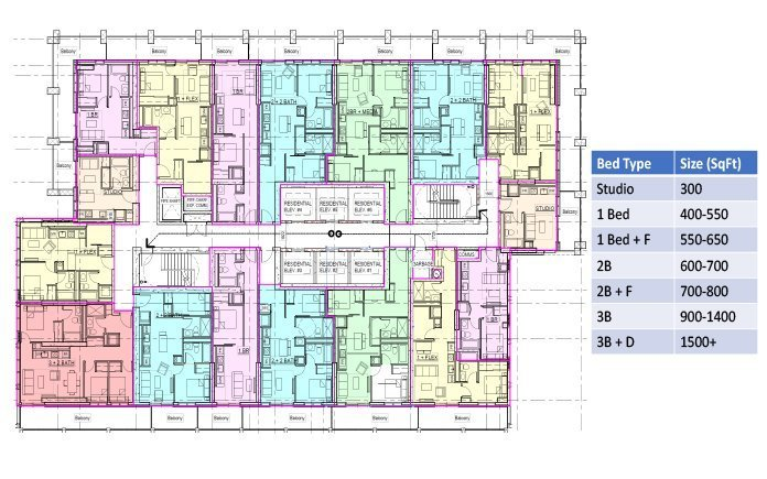 Tell us about the floor plans. How diverse will they be?